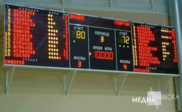 Спортивное LED табло MEVY