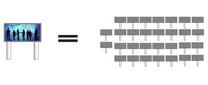 Окупаемость LED экрана MEVY