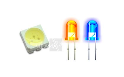Характеристики LED экранов